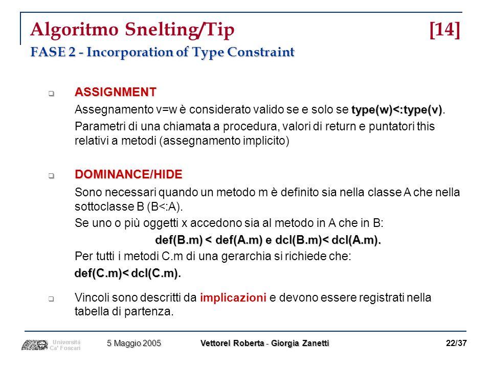 Algoritmo Snelting/Tip [14]